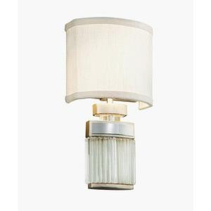 Small Talk - Two Light Wall Sconce